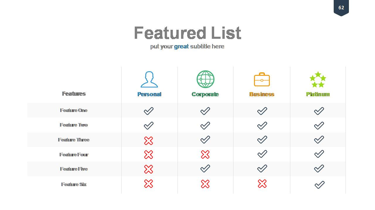 features list template