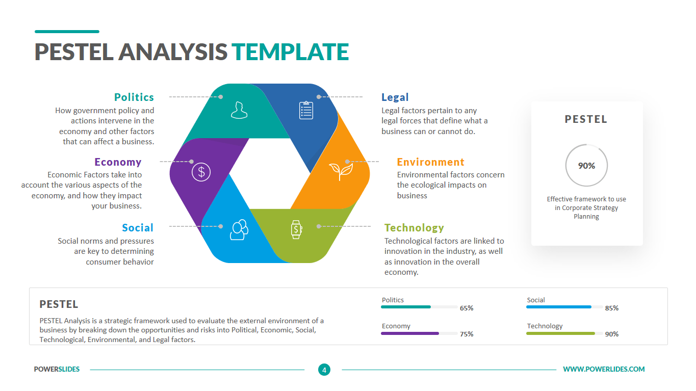 template analysis tool