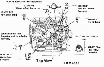 6 7 powerstroke fuel filter upgrade