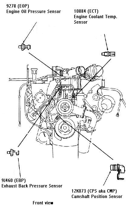 ford 3 sd overdrive transmission