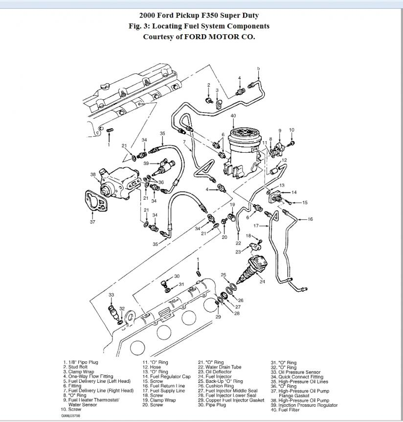 7.3 diesel fuel filter housing diagram