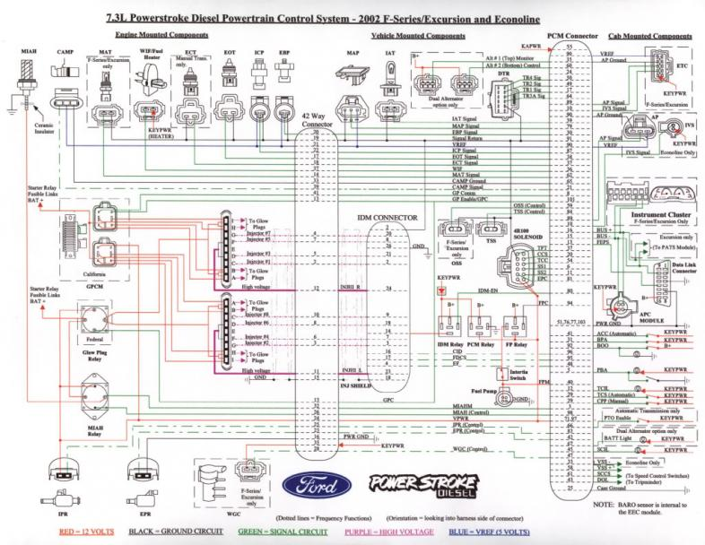 2002 ford excursion fuel pump wiring diagram