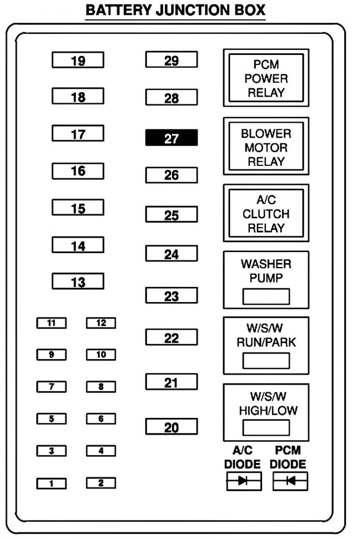 2001 f350 diesel fuse panel diagram
