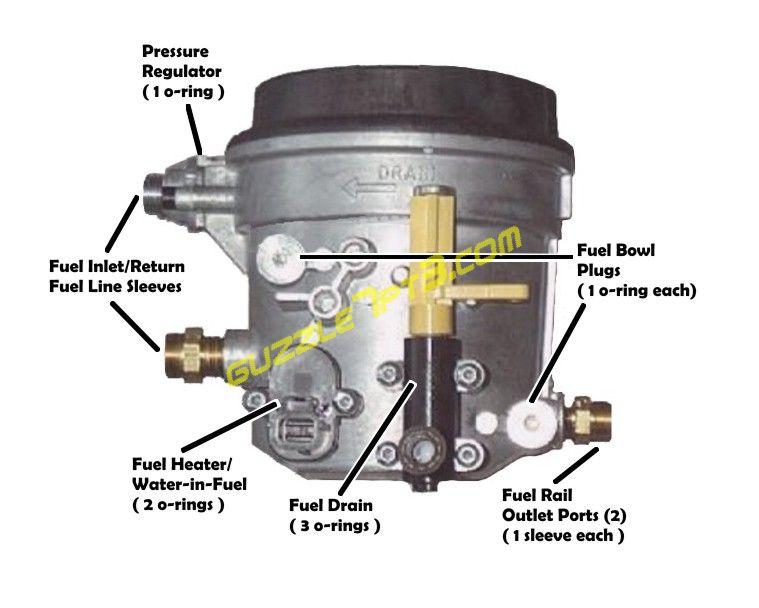 1995 7 3 fuel filter