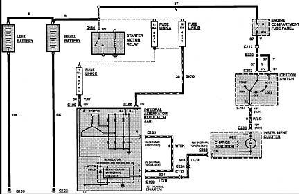 1996 Ford E350 Wiring Diagram - Yvvoxuuessiew \u2022