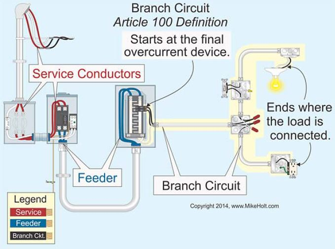 110v 220v Switch Wiring Diagram Nec Article 210 Five Common Applications And Requirements