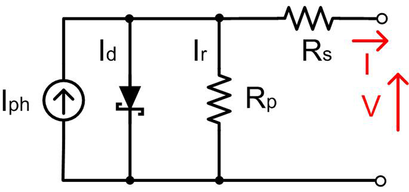 power diode for solar power systems