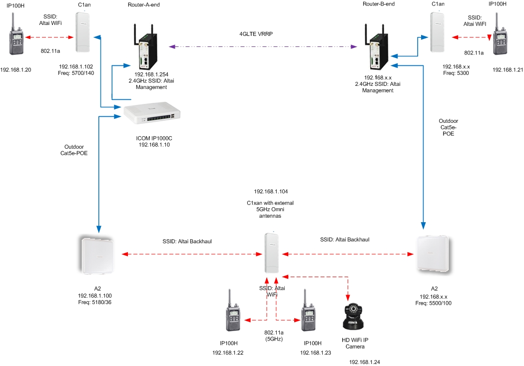 wi fi access point wiring diagram