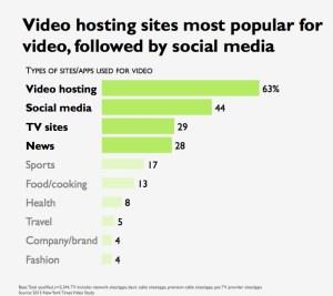 mostpopular-sites