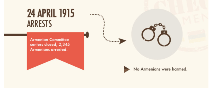 fcarmenia_24april1915_no_armenians_harmed_crop