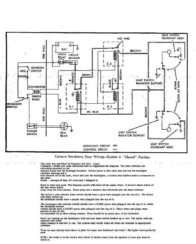 67 Camaro Rs Headlight Wiring Diagram Wiring Diagram