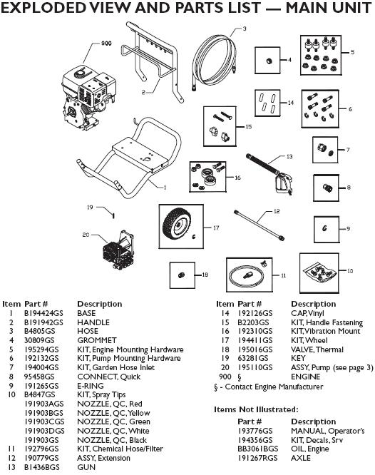 psi wiring harness troubleshooting