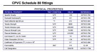Schedule 80 Pipe Sizes - Acpfoto