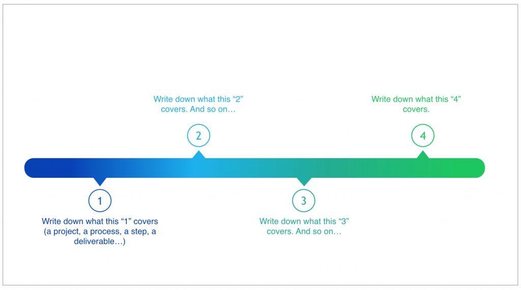 A Beautiful, Editable Keynote Timeline Template Pack (Free)