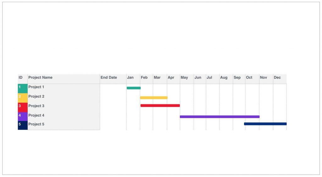 √ A Beautiful, Editable Keynote Timeline Template Pack (Free)