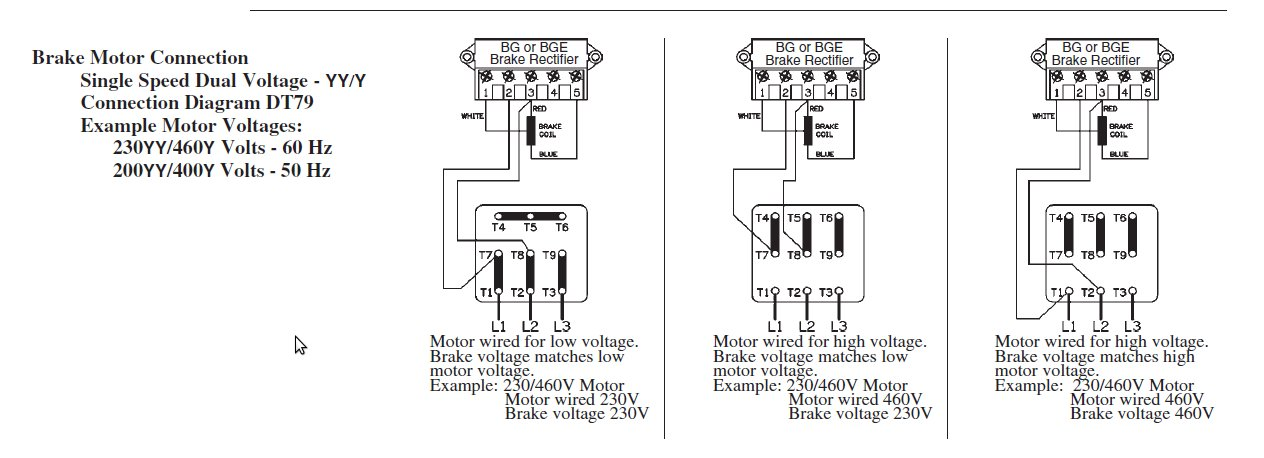 why is my 3 phase motor turning at 42 of rated rpm?