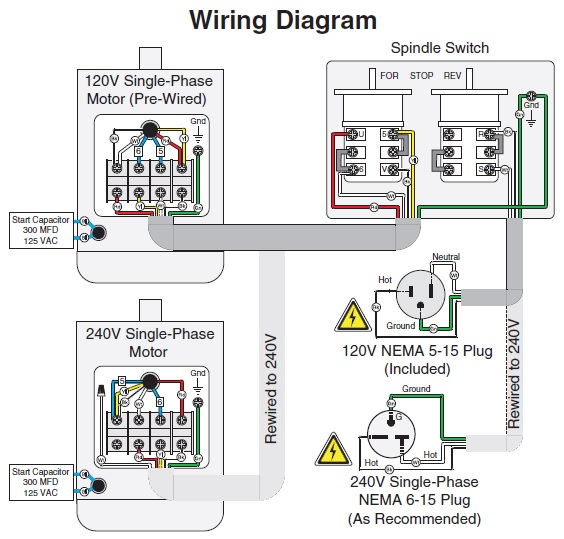 Nema 6 15 Receptacle Wiring Diagram - Wwwcaseistore \u2022