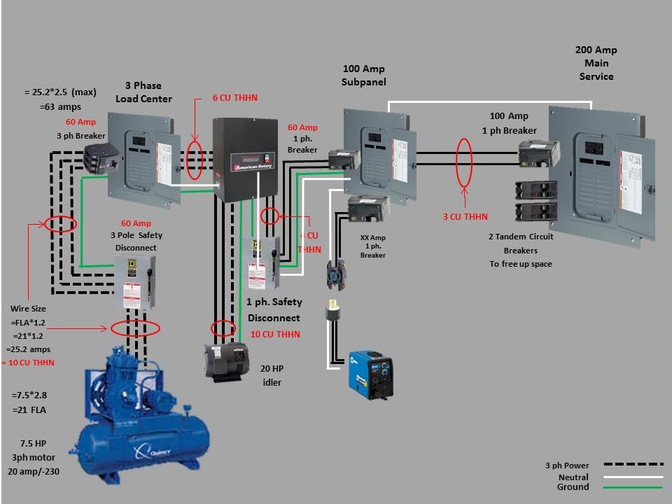 220v 3 phase breaker panel wiring diagram