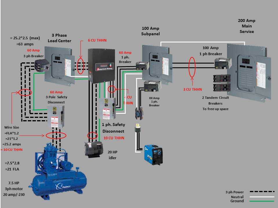 110 volt fuse panel wiring diagram