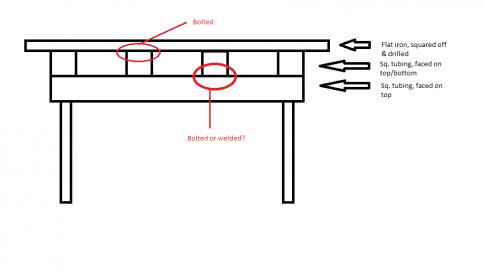 Welding Table Diagram Wiring Schematic Diagram