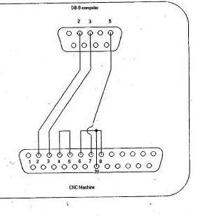 db9 to db25 wiring diagram