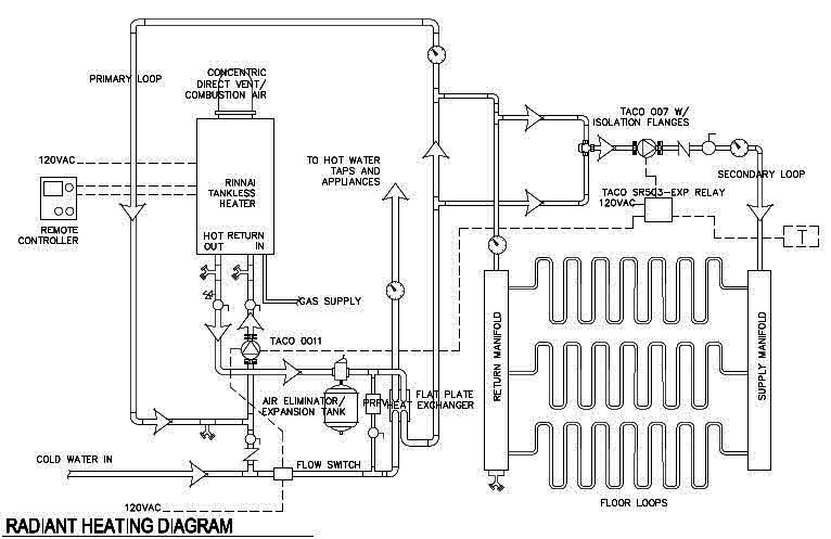 radiant gas heater wiring diagram