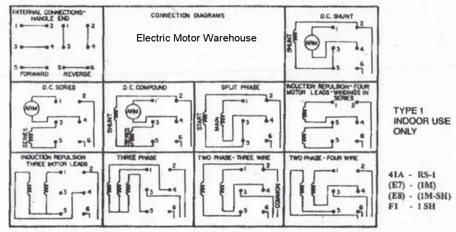 220 Volt Electric Motor Wiring Wiring Diagram 2019