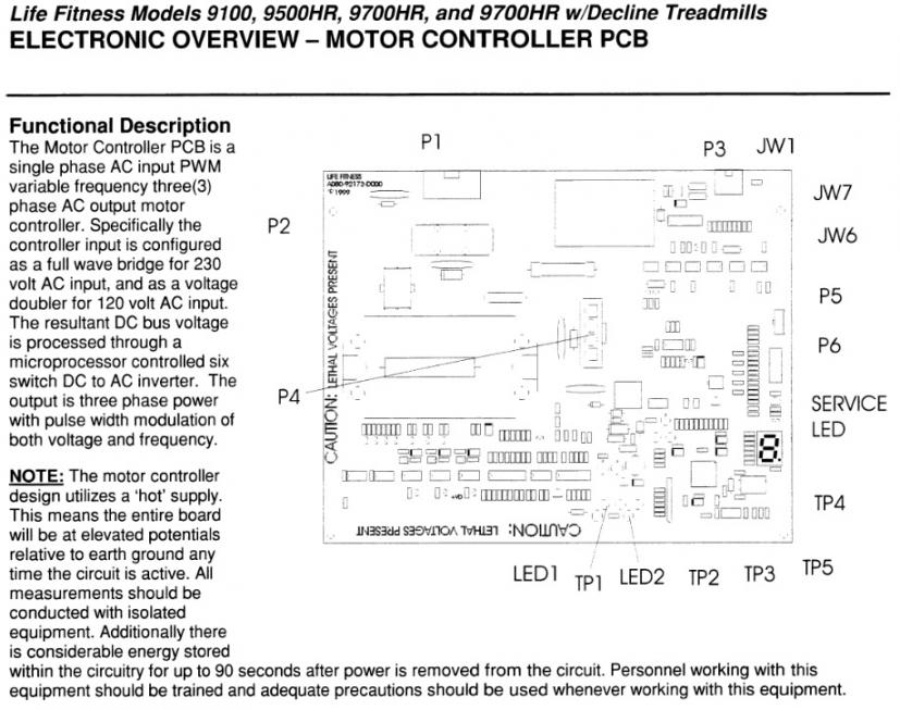 harle davidson engine schematics