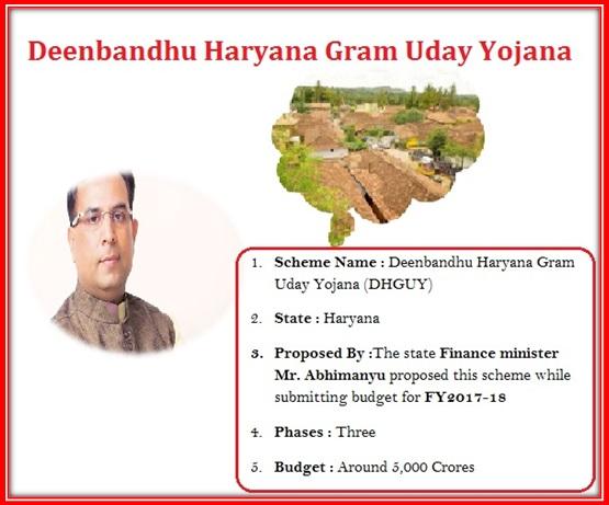 Deenbandhu Haryana Gram Uday Yojana