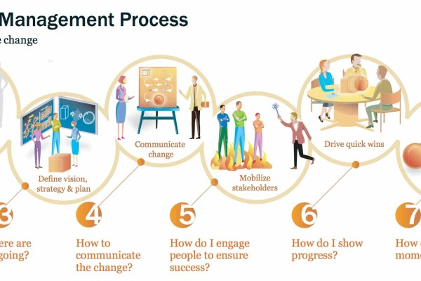 Fannie-Mae-Change-Management-Process PRADY