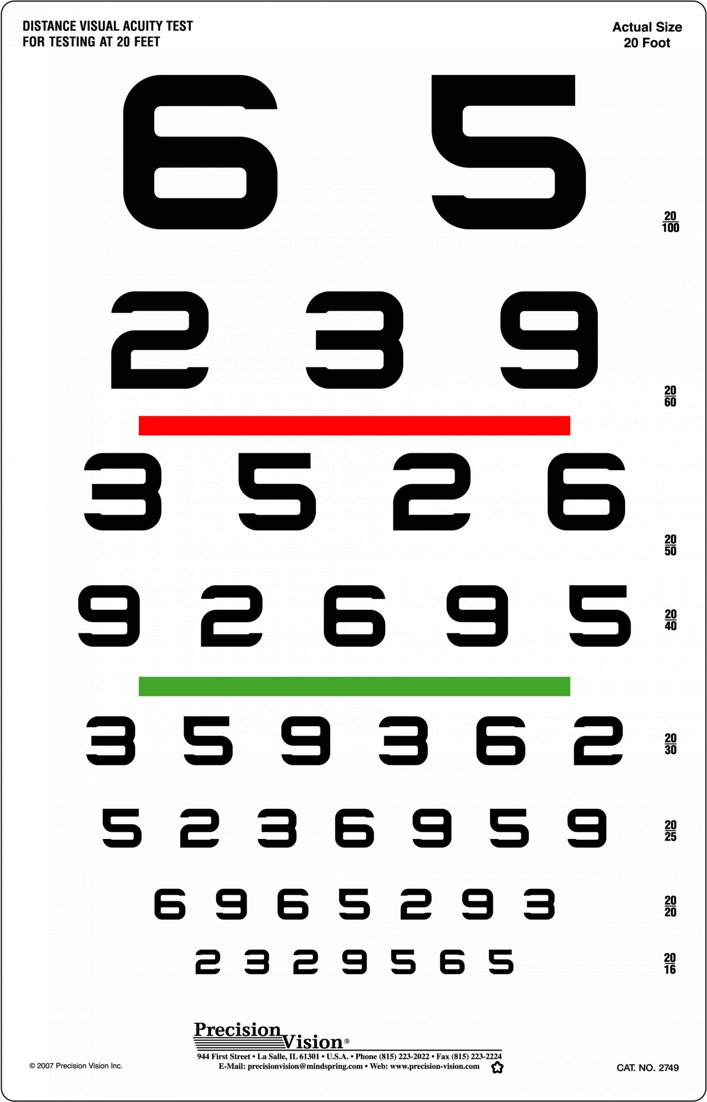 process flow chart color code