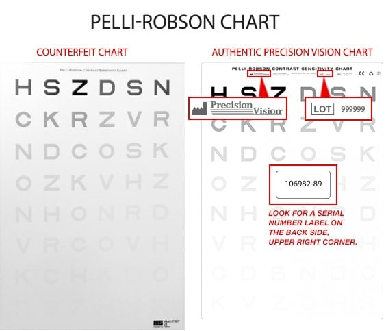 Notice of Counterfeit Pelli-Robson Products Don\u0027t Be a Victim