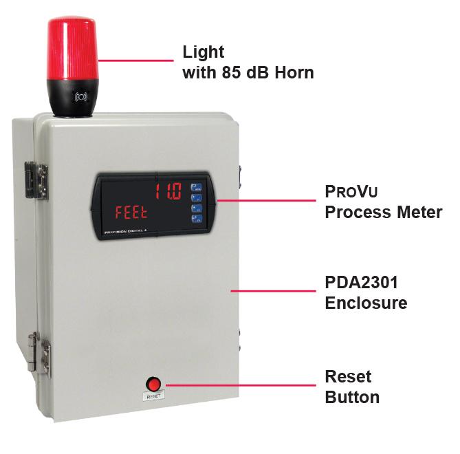 Model PDA2304-1 Precision Digital