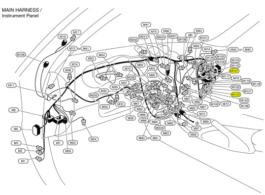 Nissan 370z Fuse Box Diagram Wiring Diagram Ebook