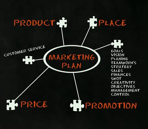 ADVERTISING ALLOCATION OPTIMIZATION  MARKETING PLANS Premier - advertising plan