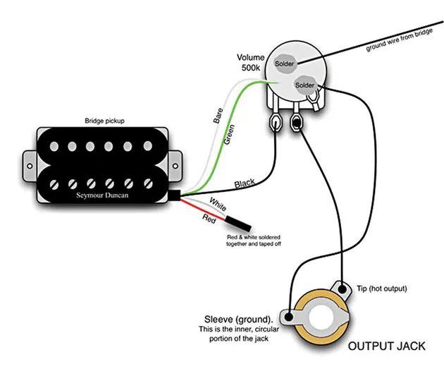 stratocaster single humbucker wiring diagram