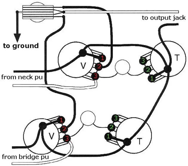 guitar wiring blog diagrams and tips acoustic guitar volume control
