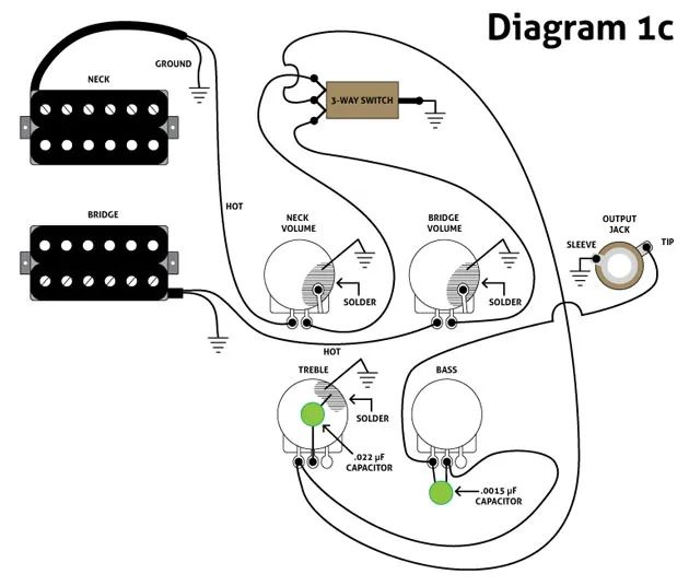 guitar knob wiring diagram