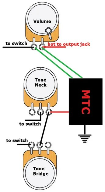 Guitar Wiring For Dummies Wiring Diagram
