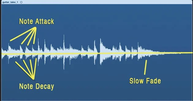 The Recording Guitarist Basic Audio Editing\u2014The Way of the Waveform