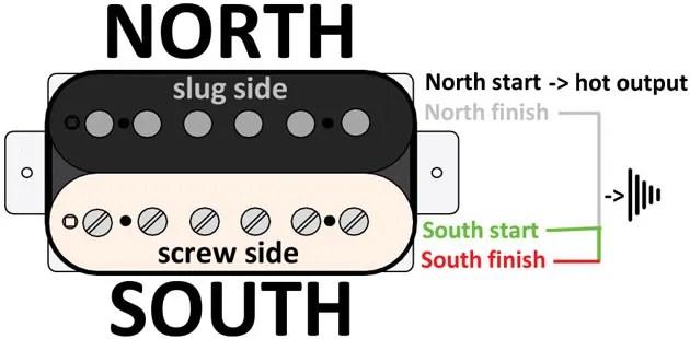 Mod Garage Four Ways to Configure a 4-Conductor Humbucker Premier