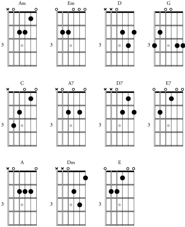 Spice Up Your Cowboy Chords Premier Guitar