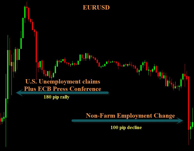 Forex Calendars - Premier Trader University - Online Trading Courses - the importance of an economic calendar for day trading
