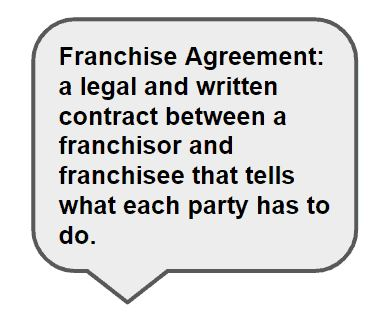 Thinking about Franchising in Canada? - Prepare For Canada