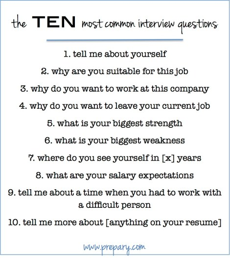 10 most common interview questions