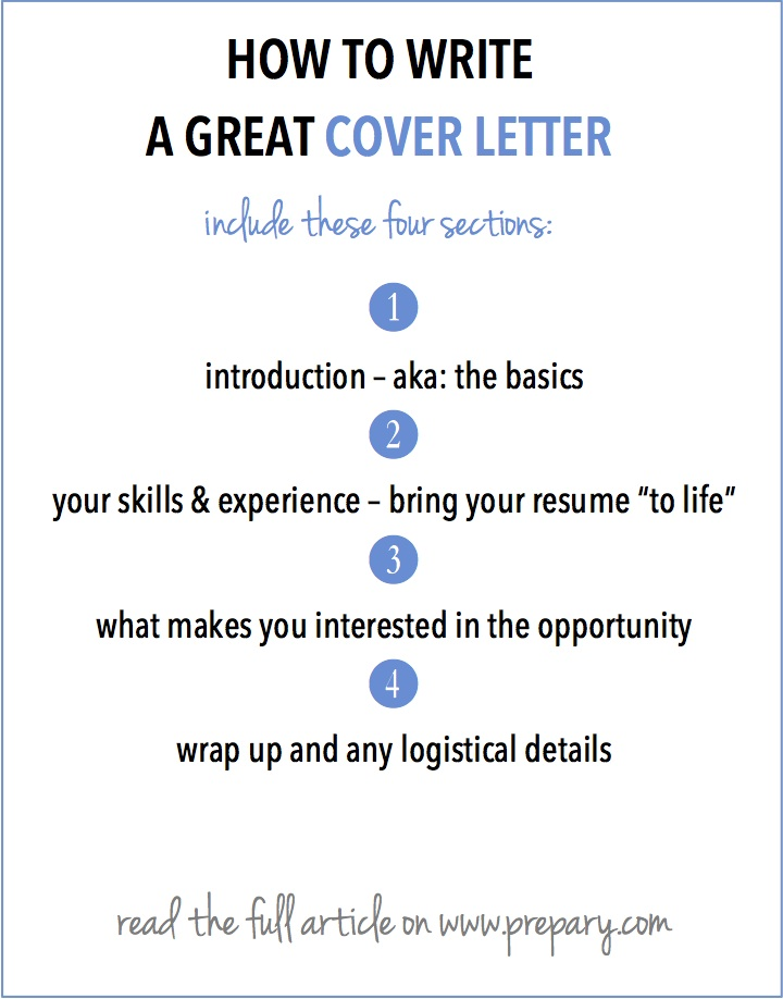How to write a cover letter - The Prepary  The Prepary - what is on a resume cover letter