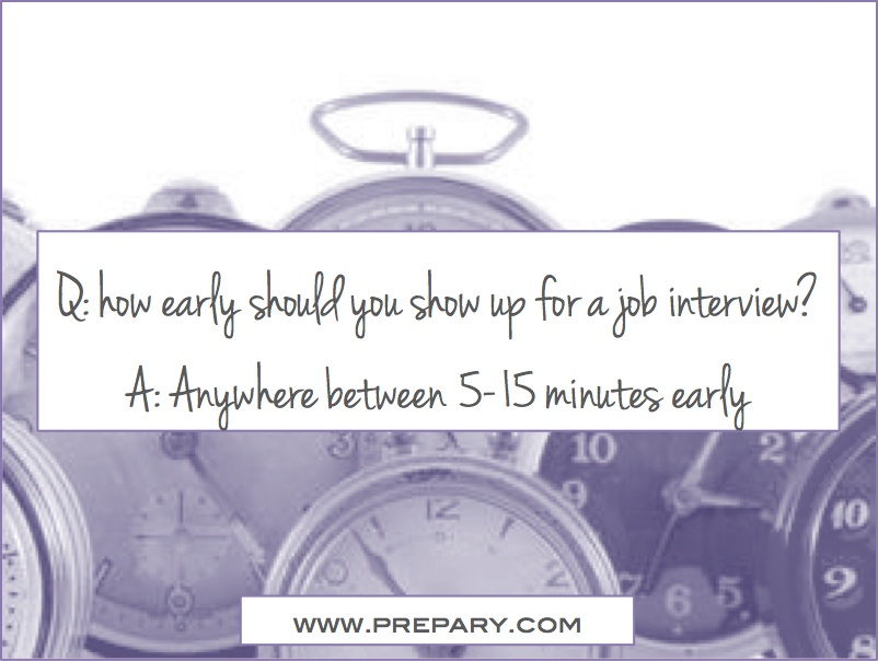 How early should I be for a job interview? - The Prepary  The Prepary