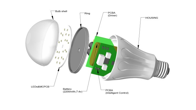 smartcharge smart bulb