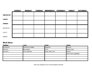 Food Storage Guide, Worksheet, Supplies Checklist - Preppers Survive