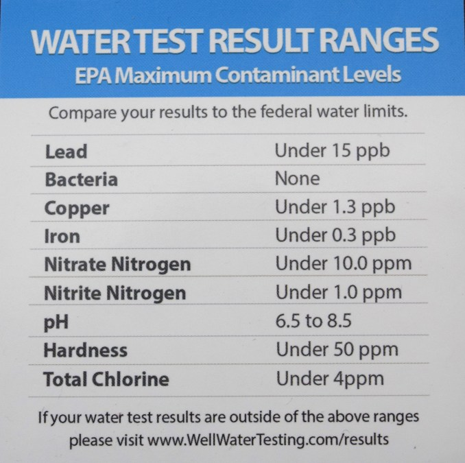 Drinking Water Test Kit - Complete Water Analysis Test Kit - Water Test Result Ranges